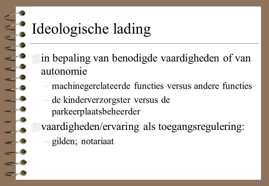 Ideologische lading 4 in bepaling van benodigde vaardigheden of van autonomie –machinegerelateerde functies versus andere functies –de kinderverzorgster versus de parkeerplaatsbeheerder 4 vaardigheden/ervaring als toegangsregulering: –gilden; notariaat