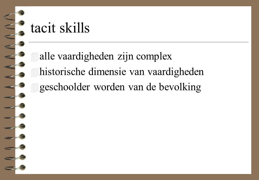 tacit skills 4 alle vaardigheden zijn complex 4 historische dimensie van vaardigheden 4 geschoolder worden van de bevolking