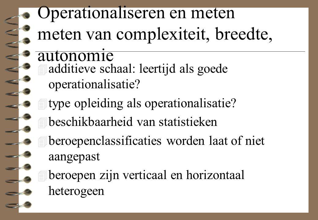 Operationaliseren en meten meten van complexiteit, breedte, autonomie 4 additieve schaal: leertijd als goede operationalisatie? 4 type opleiding als o