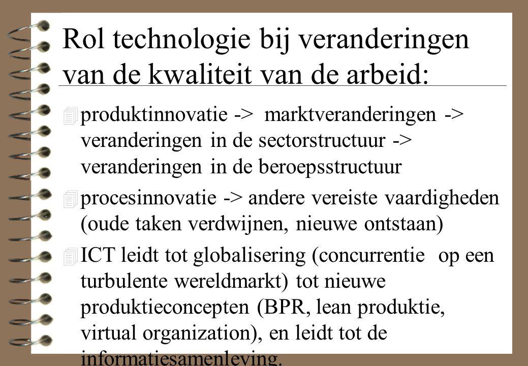 Rol technologie bij veranderingen van de kwaliteit van de arbeid: 4 produktinnovatie -> marktveranderingen -> veranderingen in de sectorstructuur -> veranderingen in de beroepsstructuur 4 procesinnovatie -> andere vereiste vaardigheden (oude taken verdwijnen, nieuwe ontstaan) 4 ICT leidt tot globalisering (concurrentie op een turbulente wereldmarkt) tot nieuwe produktieconcepten (BPR, lean produktie, virtual organization), en leidt tot de informatiesamenleving.
