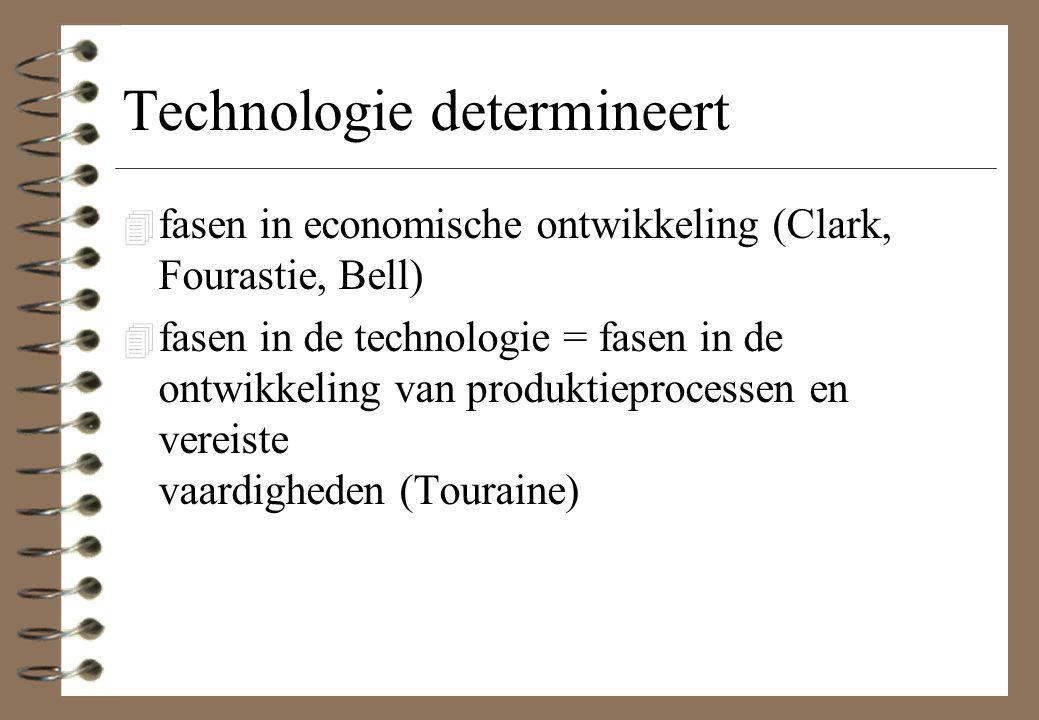 Technologie determineert 4 fasen in economische ontwikkeling (Clark, Fourastie, Bell) 4 fasen in de technologie = fasen in de ontwikkeling van produktieprocessen en vereiste vaardigheden (Touraine)