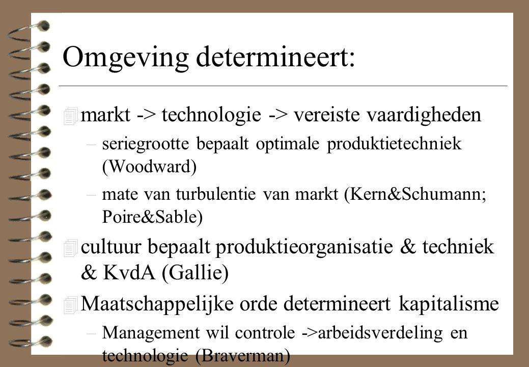 Omgeving determineert: 4 markt -> technologie -> vereiste vaardigheden –seriegrootte bepaalt optimale produktietechniek (Woodward) –mate van turbulentie van markt (Kern&Schumann; Poire&Sable) 4 cultuur bepaalt produktieorganisatie & techniek & KvdA (Gallie) 4 Maatschappelijke orde determineert kapitalisme –Management wil controle ->arbeidsverdeling en technologie (Braverman)