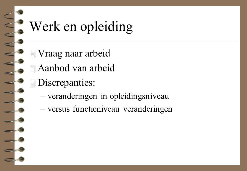 Werk en opleiding 4 Vraag naar arbeid 4 Aanbod van arbeid 4 Discrepanties: –veranderingen in opleidingsniveau –versus functieniveau veranderingen