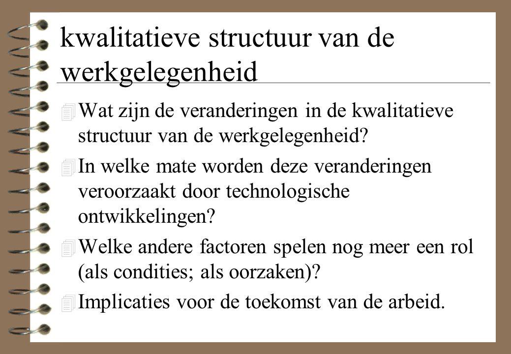 kwalitatieve structuur van de werkgelegenheid 4 Wat zijn de veranderingen in de kwalitatieve structuur van de werkgelegenheid.