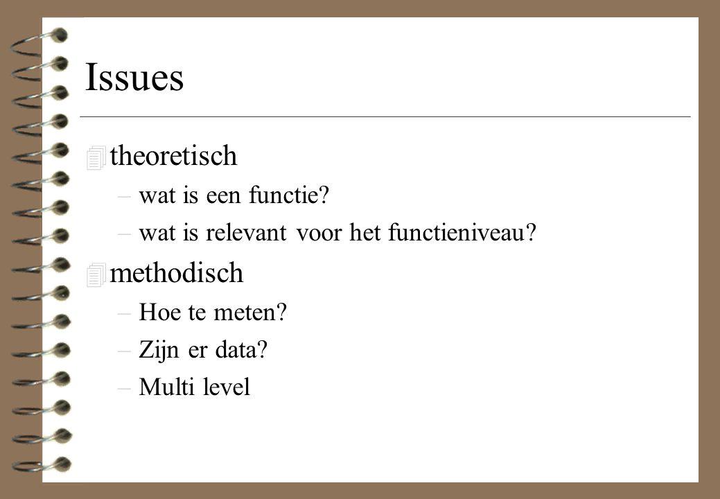 Issues 4 theoretisch –wat is een functie? –wat is relevant voor het functieniveau? 4 methodisch –Hoe te meten? –Zijn er data? –Multi level