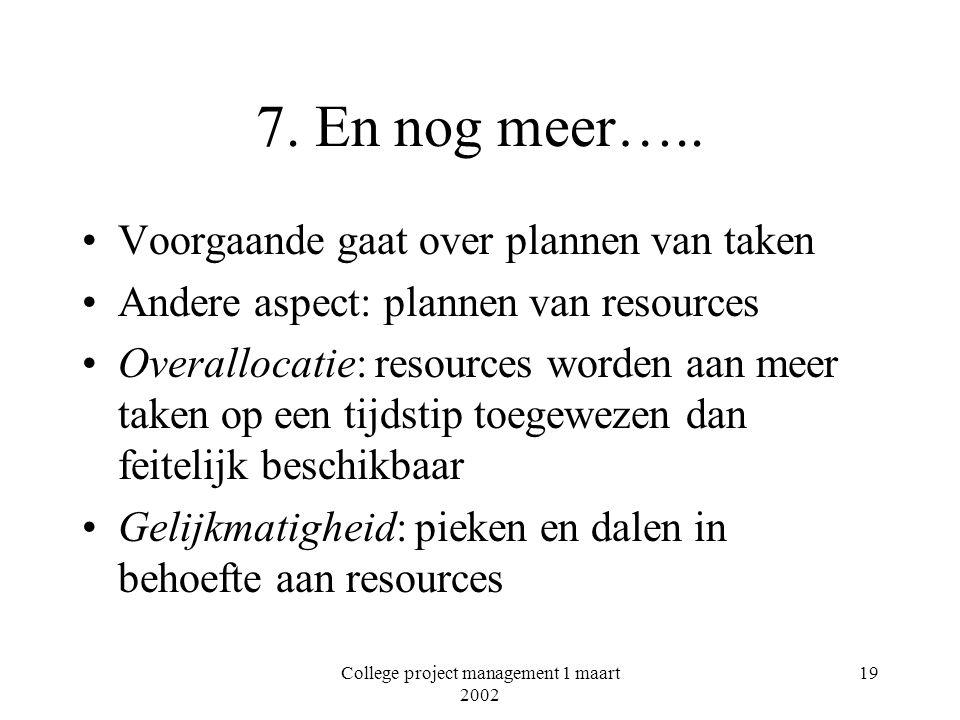 College project management 1 maart 2002 19 7. En nog meer….. Voorgaande gaat over plannen van taken Andere aspect: plannen van resources Overallocatie