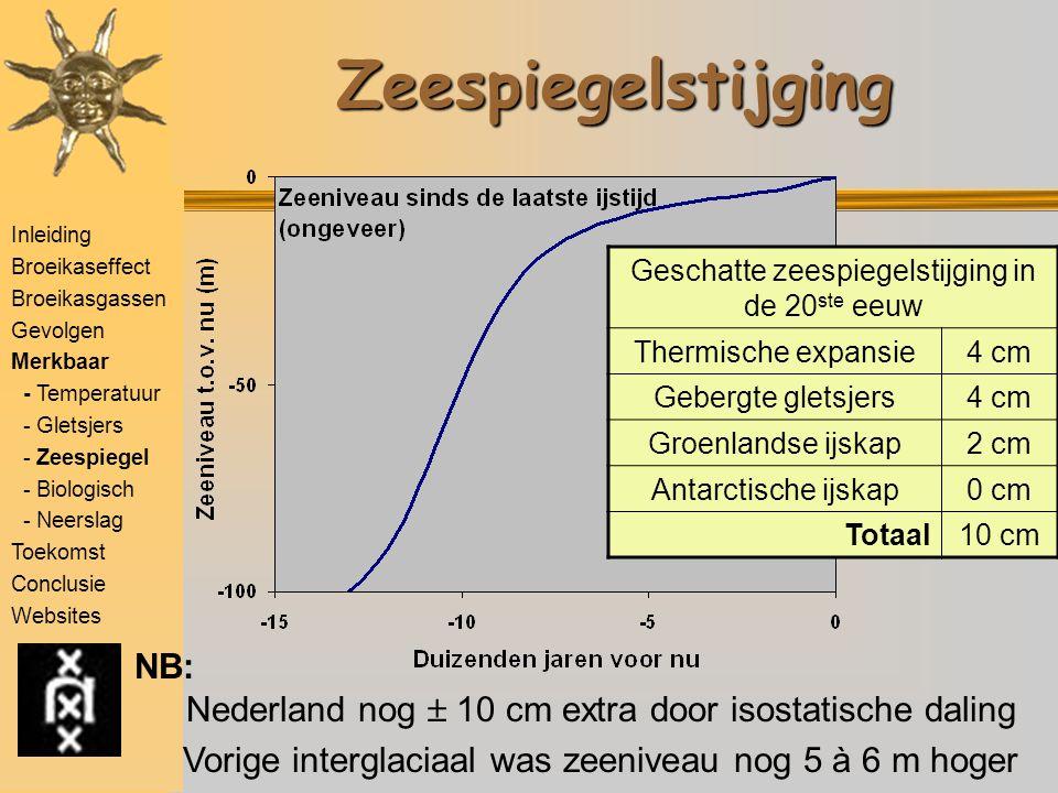 Inleiding Broeikaseffect Broeikasgassen Gevolgen Merkbaar - Temperatuur - Gletsjers - Zeespiegel - Biologisch - Neerslag Toekomst Conclusie WebsitesZe