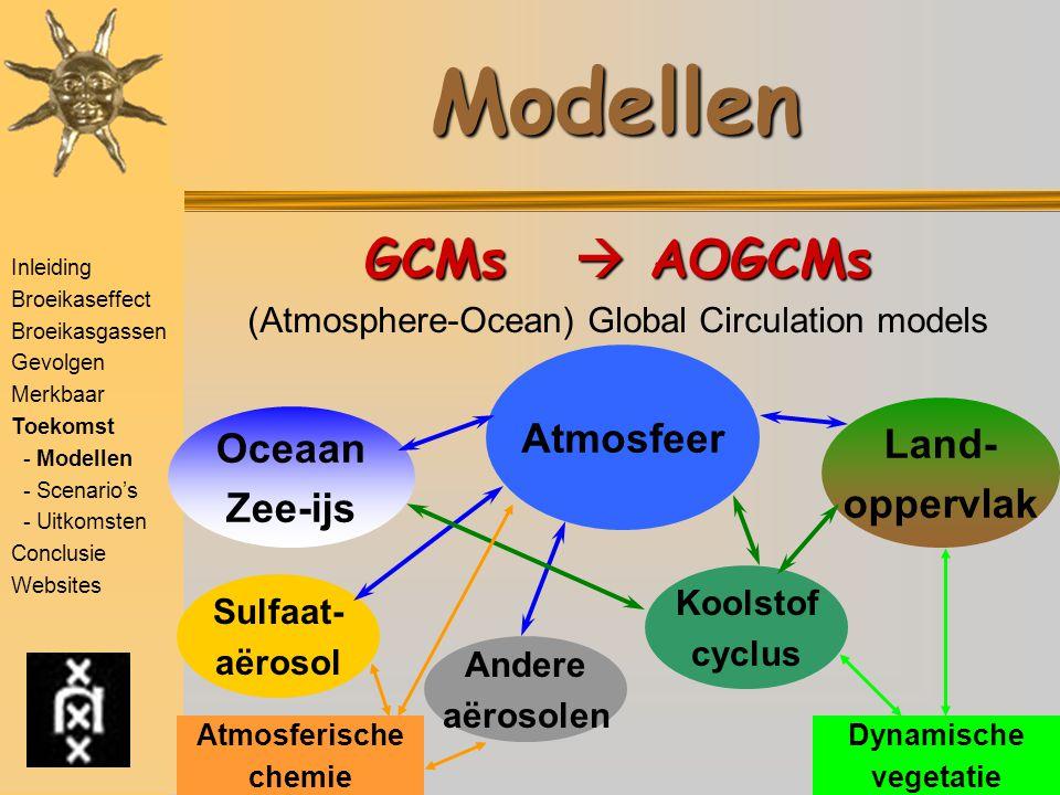 Inleiding Broeikaseffect Broeikasgassen Gevolgen Merkbaar Toekomst - Modellen - Scenario's - Uitkomsten Conclusie Websites Modellen GCMs  AOGCMs (Atm