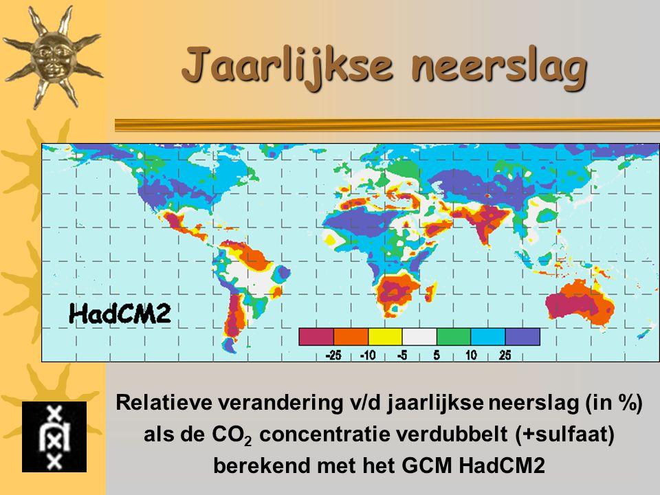 Jaarlijkse neerslag Relatieve verandering v/d jaarlijkse neerslag (in %) als de CO 2 concentratie verdubbelt (+sulfaat) berekend met het GCM HadCM2