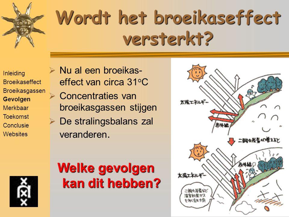 Inleiding Broeikaseffect Broeikasgassen Gevolgen Merkbaar Toekomst Conclusie Websites Wordt het broeikaseffect versterkt?  Nu al een broeikas- effect