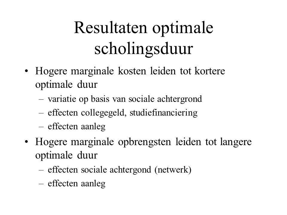 Resultaten optimale scholingsduur Hogere marginale kosten leiden tot kortere optimale duur –variatie op basis van sociale achtergrond –effecten colleg