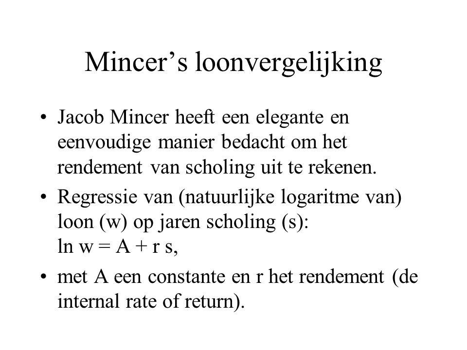 Mincer's loonvergelijking Jacob Mincer heeft een elegante en eenvoudige manier bedacht om het rendement van scholing uit te rekenen. Regressie van (na