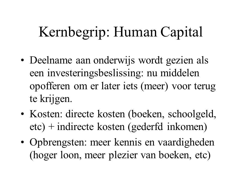 Kernbegrip: Human Capital Deelname aan onderwijs wordt gezien als een investeringsbeslissing: nu middelen opofferen om er later iets (meer) voor terug