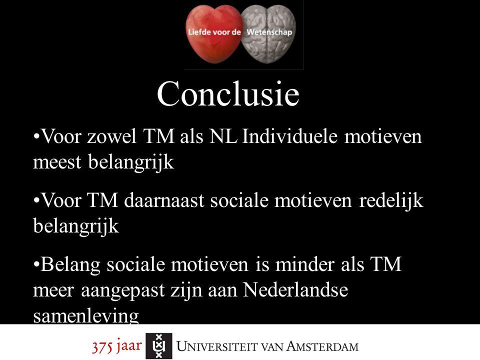 Conclusie Voor zowel TM als NL Individuele motieven meest belangrijk Voor TM daarnaast sociale motieven redelijk belangrijk Belang sociale motieven is