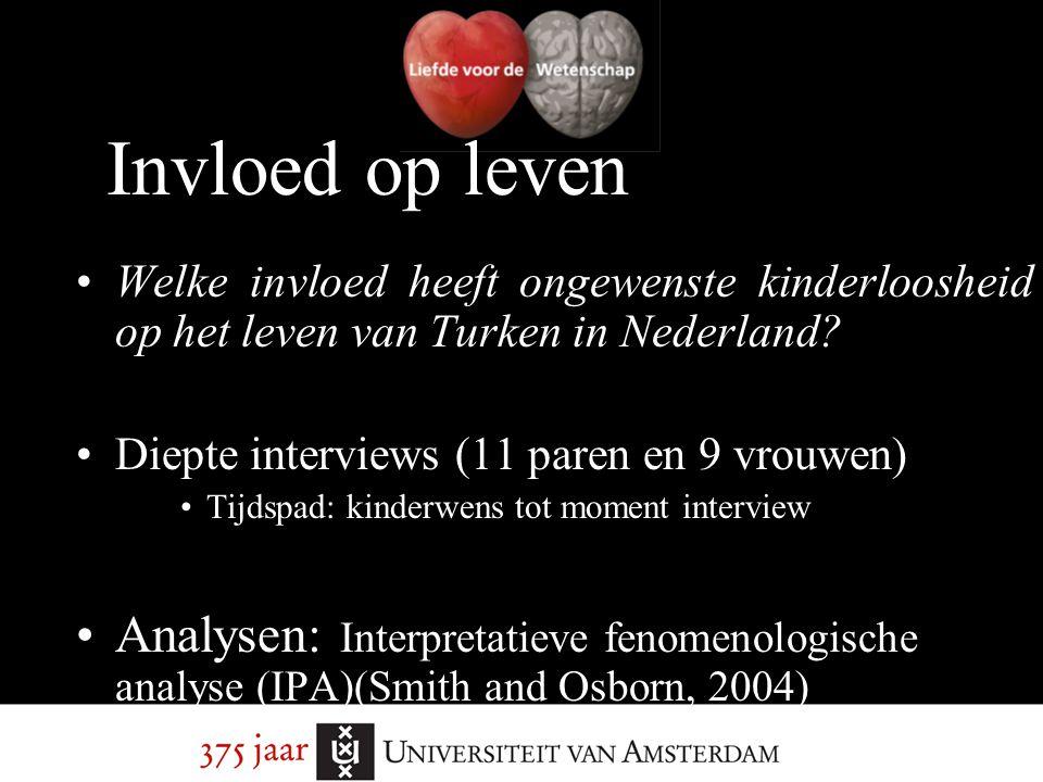 Welke invloed heeft ongewenste kinderloosheid op het leven van Turken in Nederland? Diepte interviews (11 paren en 9 vrouwen) Tijdspad: kinderwens tot