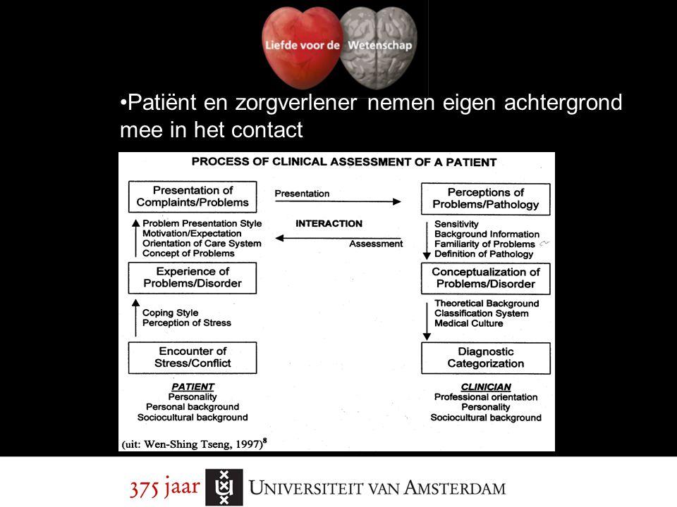 Patiënt en zorgverlener nemen eigen achtergrond mee in het contact