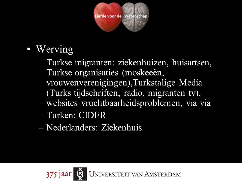Turkse migranten –Vragenlijst: 56 respondenten (23 paren, 11 vrouwen, 1 man) –Interviews: 31 respondenten (11 paren, 9 vrouwen) Turken in Turkije –Vragenlijst: 46 respondenten (13 paren, 13 vrouwen, 7 mannen) Nederlanders –Vragenlijst: 204 respondenten (98 paren, 10 vrouwen, 6 mannen)