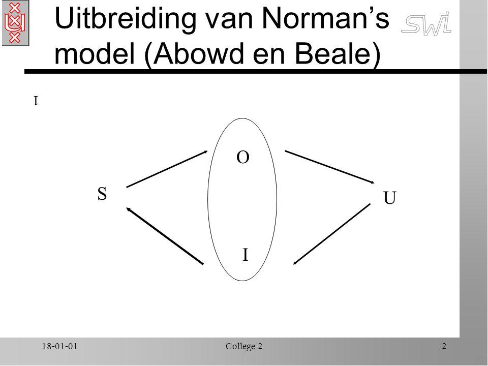 18-01-01College 22 Abowd en Beale n Vier componenten: Systeem; gebruiker; input en output n Vier talen: Core; Taak; Input en Output n Input en Output vormen samen de interface
