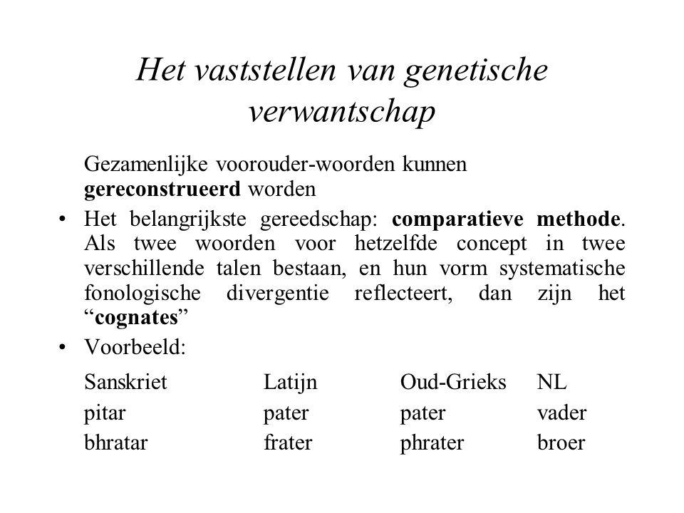 Het vaststellen van genetische verwantschap Gezamenlijke voorouder-woorden kunnen gereconstrueerd worden Het belangrijkste gereedschap: comparatieve m