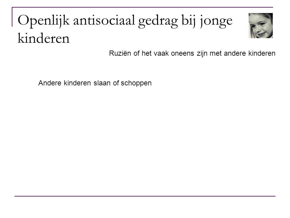 Onderzoeksvraag Het is de vraag of kleuters met heimelijk antisociaal gedrag andere reacties van hun leerkrachten uitlokken dan kleuters met openlijk antisociaal gedrag.