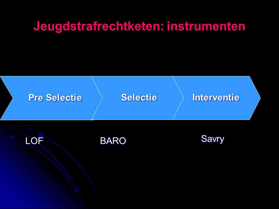 Jeugdstrafrechtketen: instrumenten Interventie Pre Selectie Selectie LOFBARO Savry