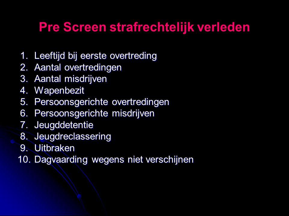 Pre Screen strafrechtelijk verleden 1.Leeftijd bij eerste overtreding 1.Leeftijd bij eerste overtreding 2.Aantal overtredingen 2.Aantal overtredingen