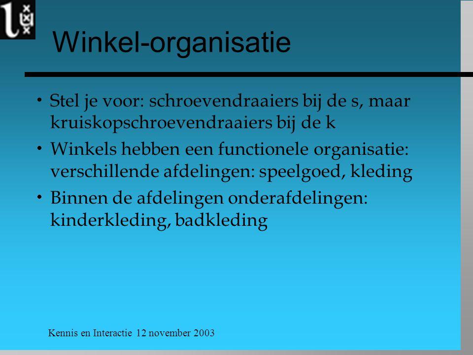 Kennis en Interactie 12 november 2003 Winkel-organisatie  Stel je voor: schroevendraaiers bij de s, maar kruiskopschroevendraaiers bij de k  Winkels