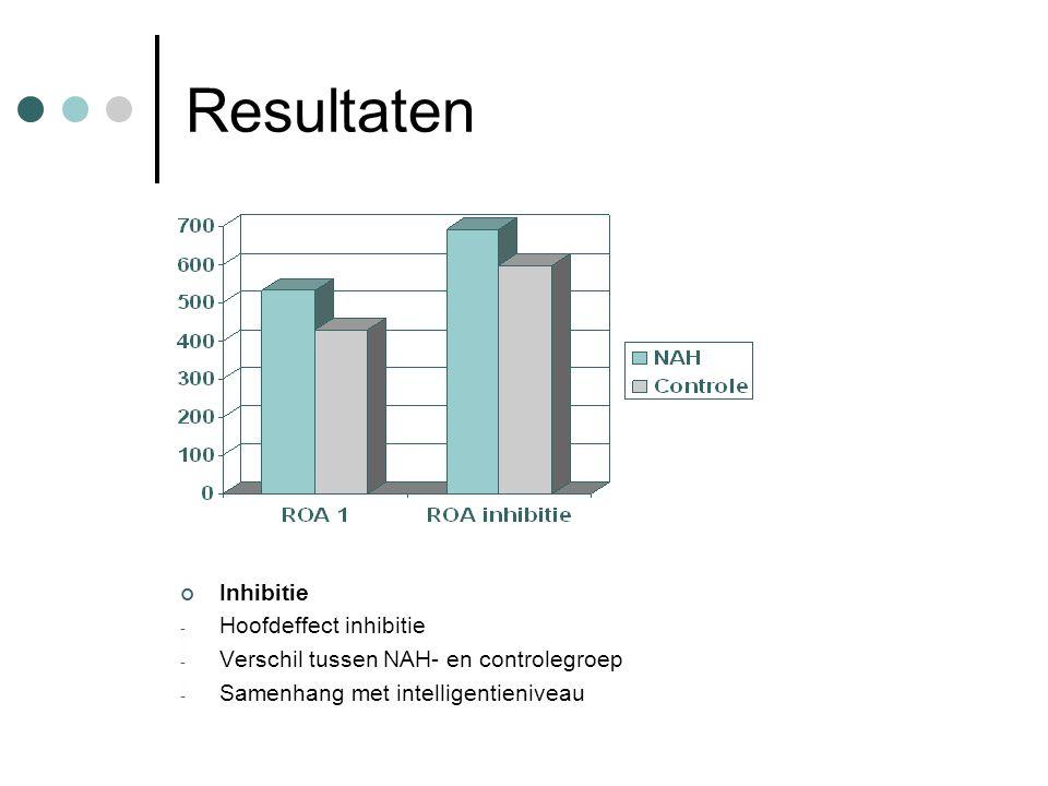 Resultaten Inhibitie - Hoofdeffect inhibitie - Verschil tussen NAH- en controlegroep - Samenhang met intelligentieniveau