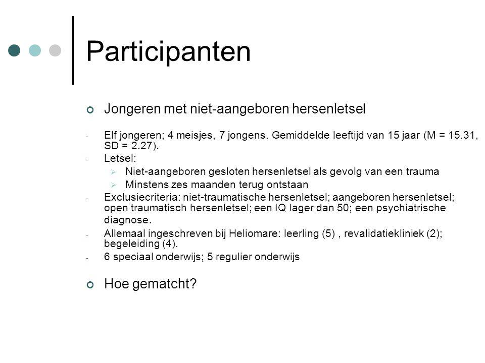 Participanten Jongeren met niet-aangeboren hersenletsel - Elf jongeren; 4 meisjes, 7 jongens. Gemiddelde leeftijd van 15 jaar (M = 15.31, SD = 2.27).