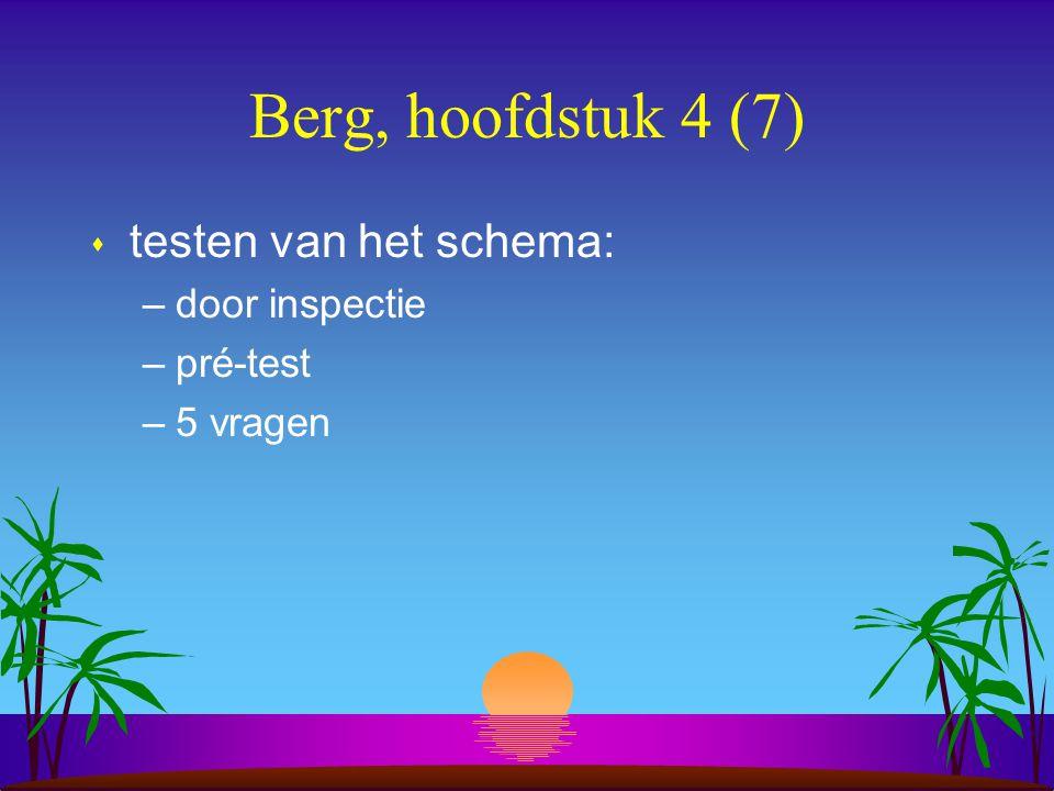 Berg, hoofdstuk 4 (7) s testen van het schema: –door inspectie –pré-test –5 vragen