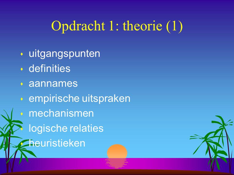 Opdracht 1: theorie (1) s uitgangspunten s definities s aannames s empirische uitspraken s mechanismen s logische relaties s heuristieken
