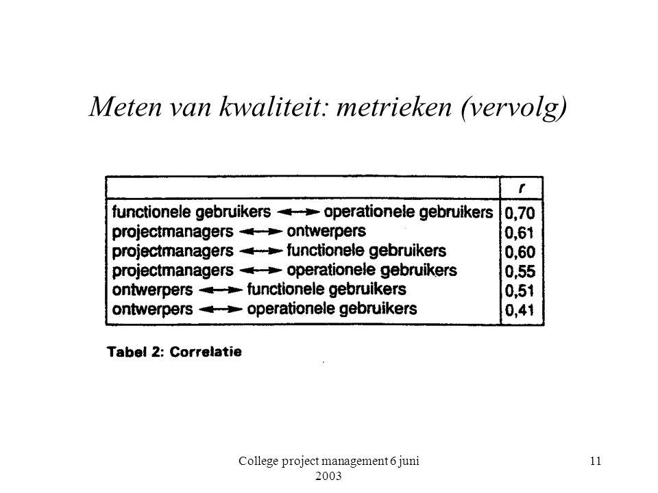 College project management 6 juni 2003 11 Meten van kwaliteit: metrieken (vervolg)