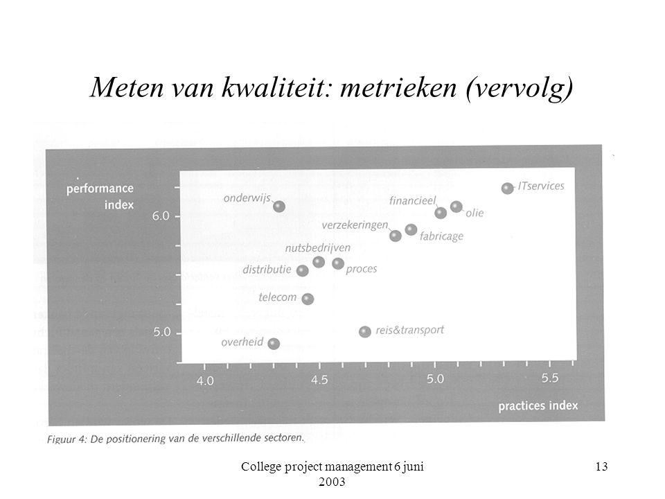 College project management 6 juni 2003 13 Meten van kwaliteit: metrieken (vervolg)