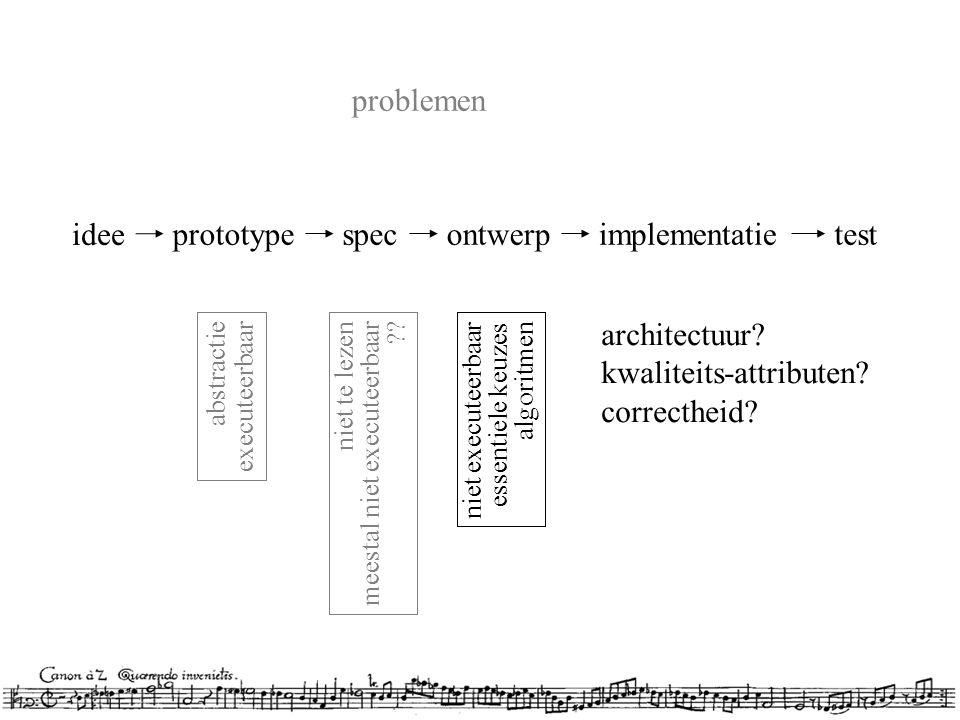 abstractie executeerbaar niet te lezen meestal niet executeerbaar .