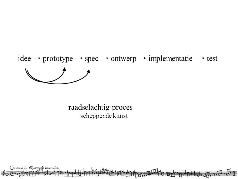 idee prototypespecontwerpimplementatietest raadselachtig proces scheppende kunst