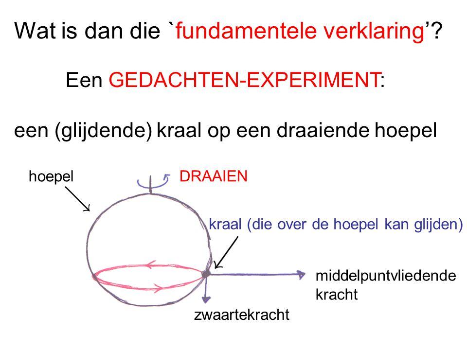 Wat is dan die `fundamentele verklaring'? Een GEDACHTEN-EXPERIMENT: een (glijdende) kraal op een draaiende hoepel hoepelDRAAIEN kraal (die over de hoe