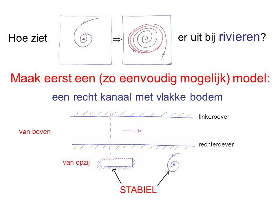 Hoe ziet er uit bij rivieren ? Maak eerst een (zo eenvoudig mogelijk) model: van boven rechteroever linkeroever van opzij STABIEL een recht kanaal met