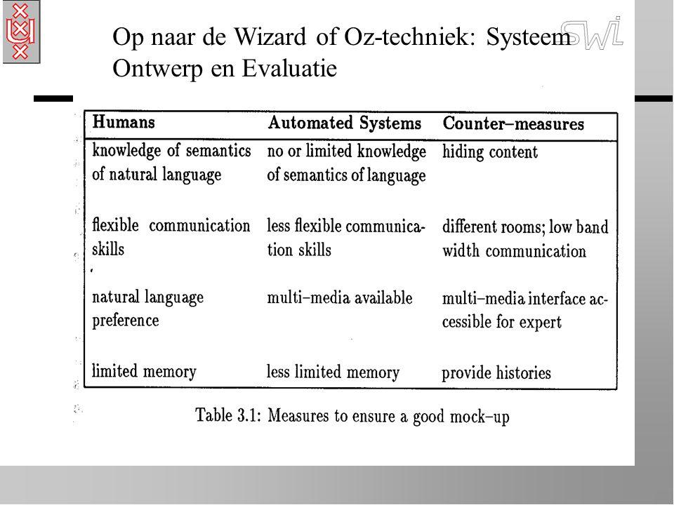 Op naar de Wizard of Oz-techniek: Systeem Ontwerp en Evaluatie