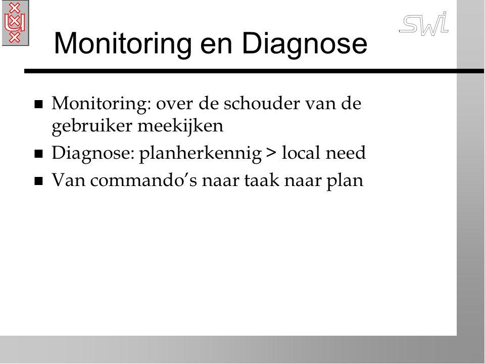 Monitoring en Diagnose n Monitoring: over de schouder van de gebruiker meekijken n Diagnose: planherkennig > local need n Van commando's naar taak naar plan