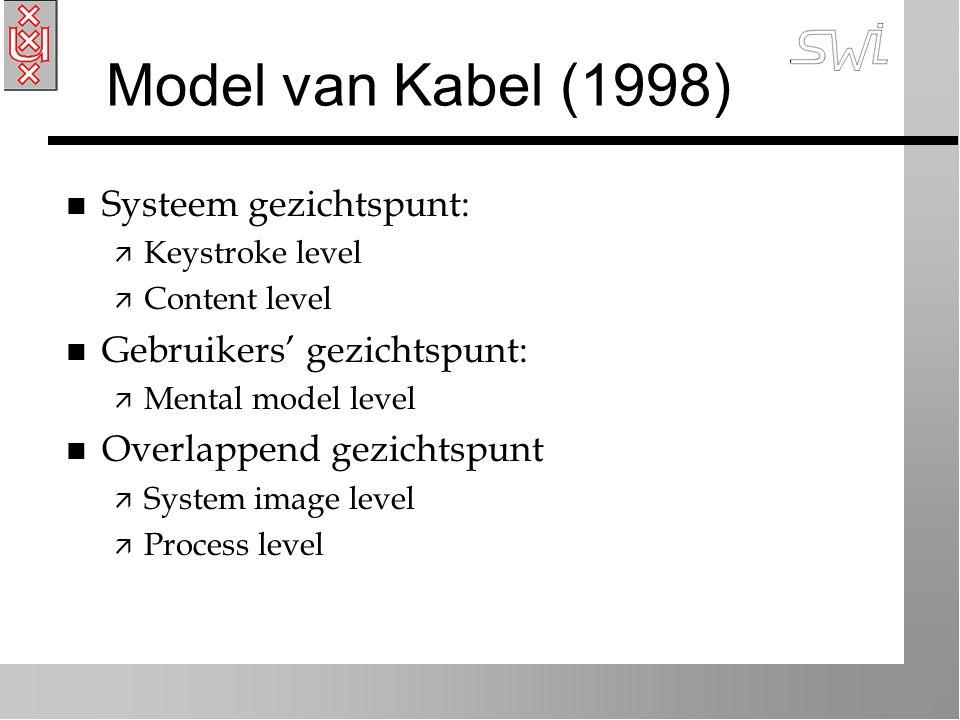 Model van Kabel (1998) n Systeem gezichtspunt: ä Keystroke level ä Content level n Gebruikers' gezichtspunt: ä Mental model level n Overlappend gezichtspunt ä System image level ä Process level