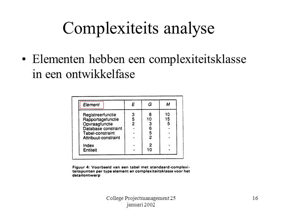 College Projectmanagement 25 januari 2002 16 Complexiteits analyse Elementen hebben een complexiteitsklasse in een ontwikkelfase