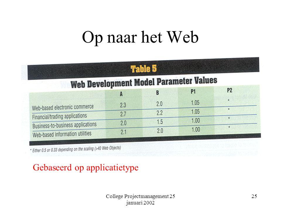 College Projectmanagement 25 januari 2002 25 Op naar het Web Gebaseerd op applicatietype