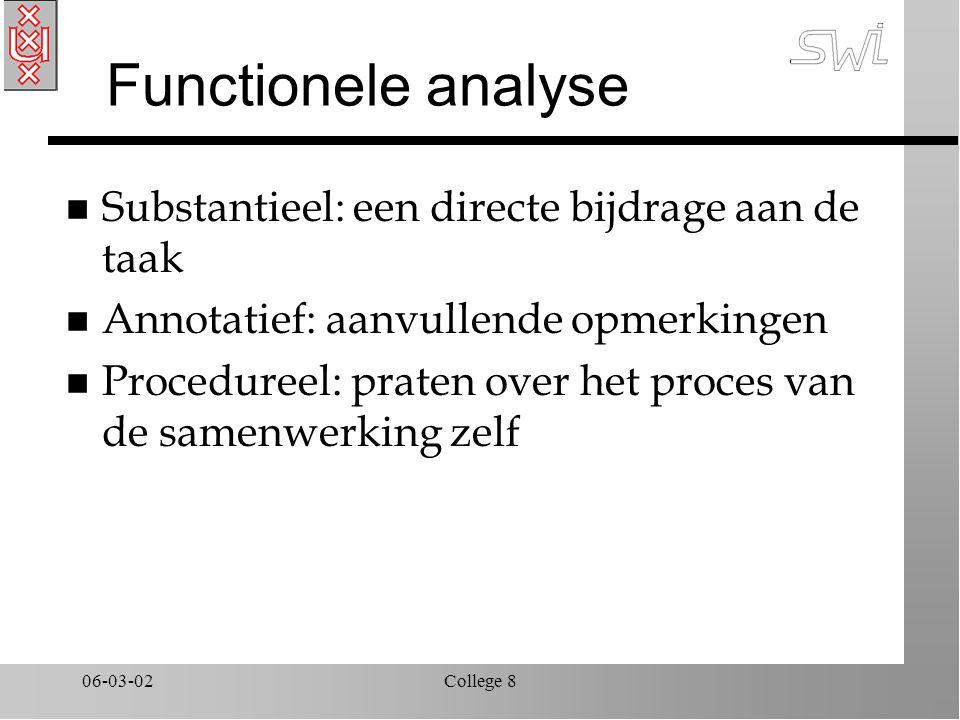 06-03-02College 8 Functionele analyse n Substantieel: een directe bijdrage aan de taak n Annotatief: aanvullende opmerkingen n Procedureel: praten over het proces van de samenwerking zelf