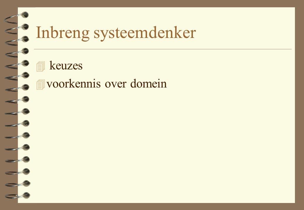 Inbreng systeemdenker 4 keuzes 4 voorkennis over domein