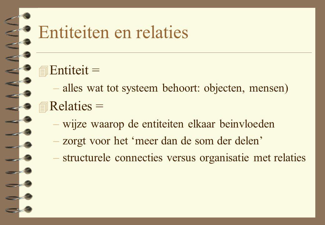 Entiteiten en relaties 4 Entiteit = –alles wat tot systeem behoort: objecten, mensen) 4 Relaties = –wijze waarop de entiteiten elkaar beinvloeden –zor