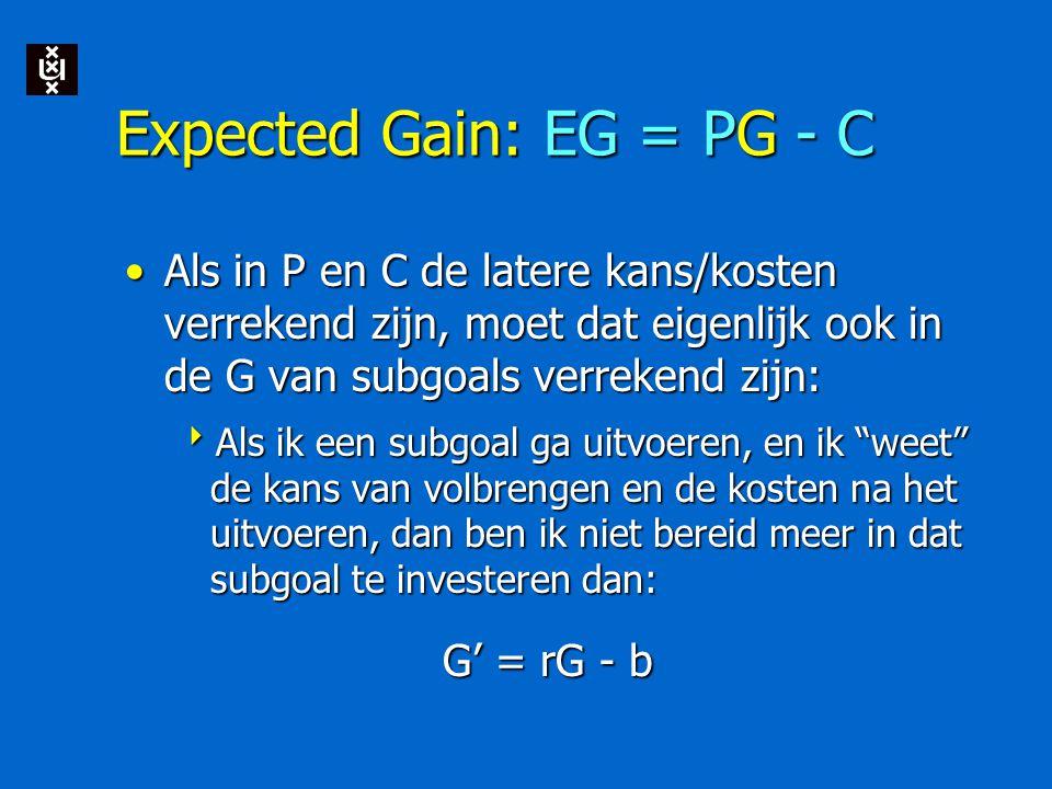 Expected Gain: EG = PG - C Als in P en C de latere kans/kosten verrekend zijn, moet dat eigenlijk ook in de G van subgoals verrekend zijn:Als in P en C de latere kans/kosten verrekend zijn, moet dat eigenlijk ook in de G van subgoals verrekend zijn:  Als ik een subgoal ga uitvoeren, en ik weet de kans van volbrengen en de kosten na het uitvoeren, dan ben ik niet bereid meer in dat subgoal te investeren dan: G' = rG - b