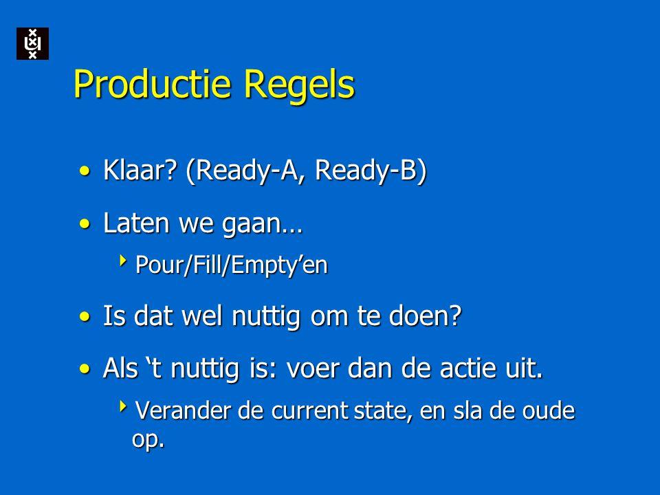 Productie Regels Klaar? (Ready-A, Ready-B)Klaar? (Ready-A, Ready-B) Laten we gaan…Laten we gaan…  Pour/Fill/Empty'en Is dat wel nuttig om te doen?Is