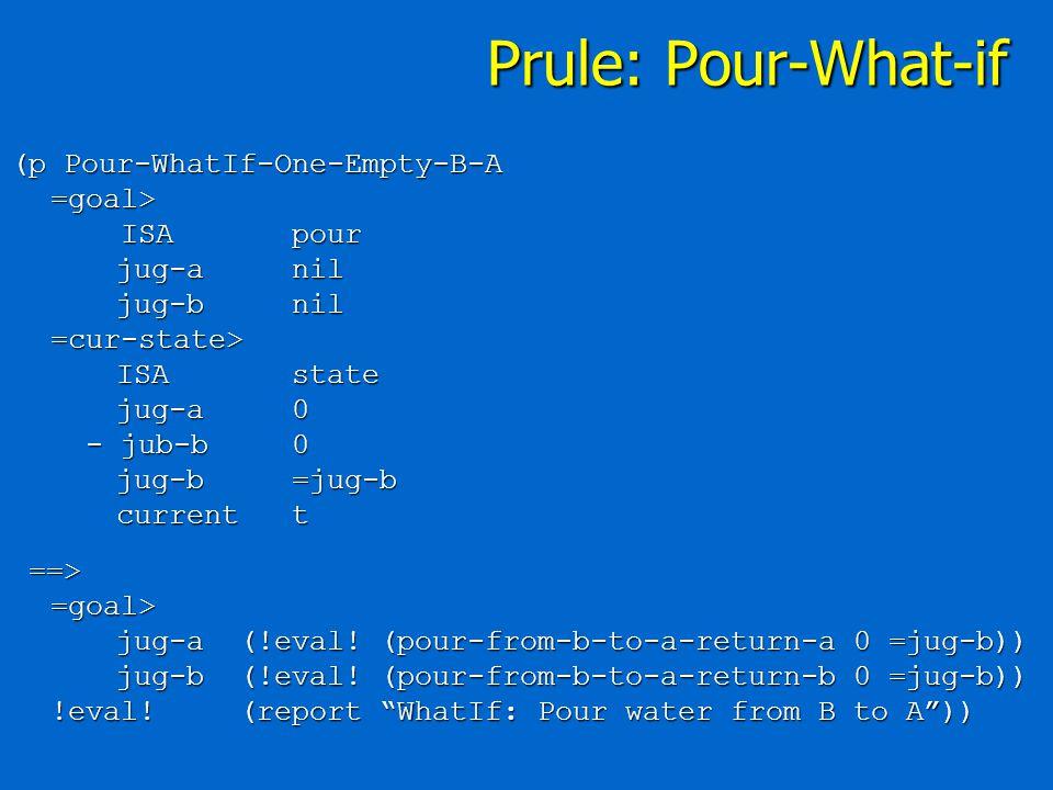 (p Pour-WhatIf-One-Empty-B-A =goal> ISA pour jug-a nil jug-b nil =cur-state> ISA state jug-a 0 - jub-b 0 jug-b =jug-b current t ==> =goal> jug-a (!eval.