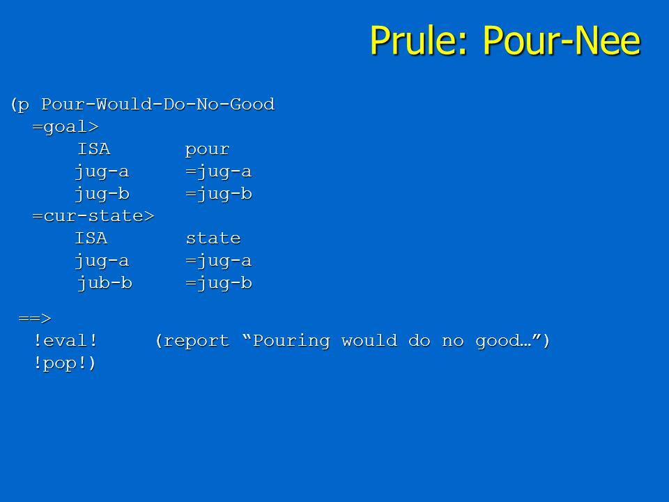 "(p Pour-Would-Do-No-Good =goal> ISA pour jug-a =jug-a jug-b =jug-b =cur-state> ISA state jug-a =jug-a jub-b =jug-b ==> !eval! (report ""Pouring would d"