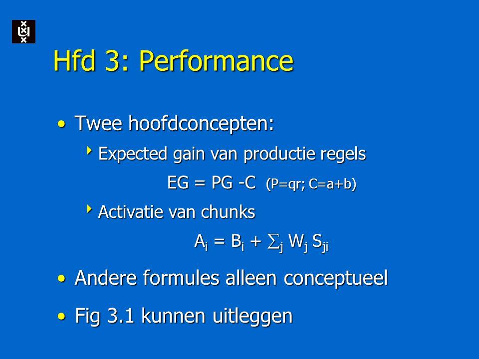 Hfd 3: Performance Twee hoofdconcepten:Twee hoofdconcepten:  Expected gain van productie regels EG = PG -C (P=qr; C=a+b)  Activatie van chunks A i = B i +  j W j S ji Andere formules alleen conceptueelAndere formules alleen conceptueel Fig 3.1 kunnen uitleggenFig 3.1 kunnen uitleggen